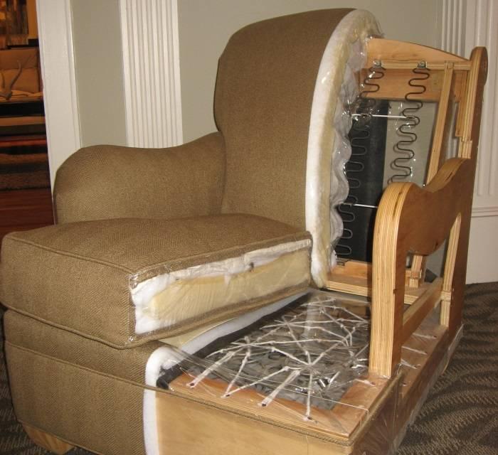 Мягкая мебель и её наполнение