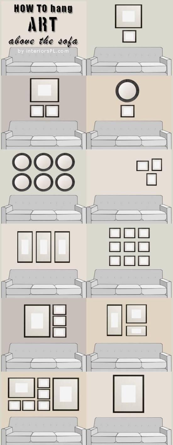 Идеи размещения картин на стенах