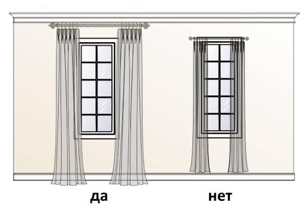 Пример правильной и неправильной подвески штор