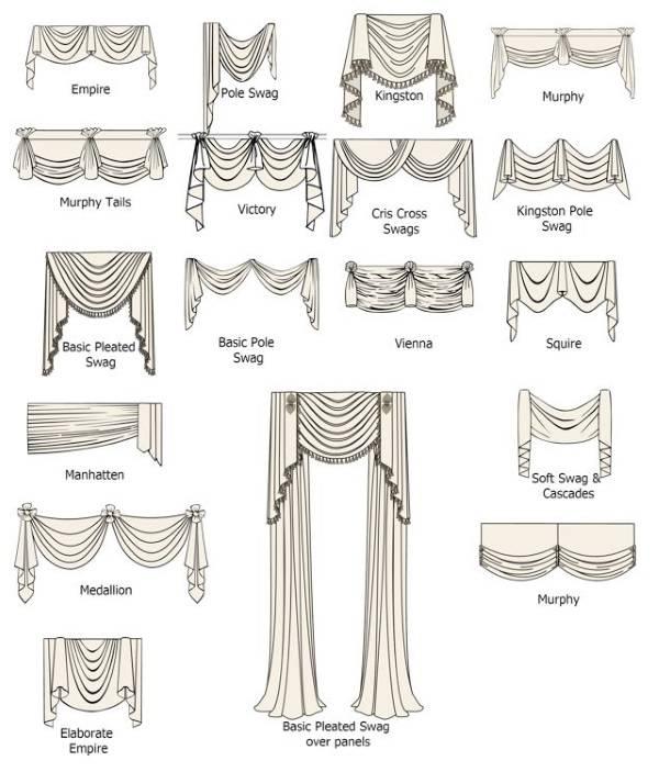 Короткие шторы и украшения для окон