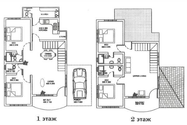 Дизайн частного дома своими руками - 2 этажа