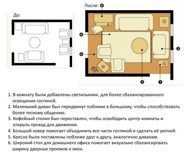 Как правильно расставить мебель в комнате - схема зала до и после