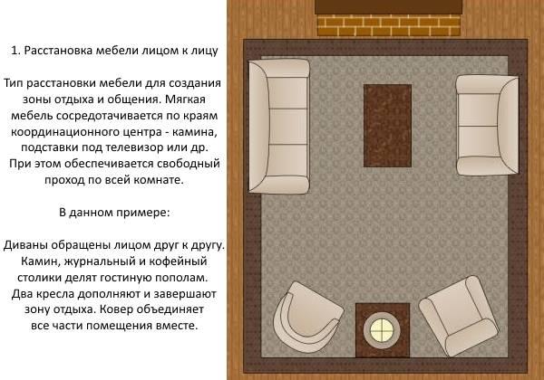 Как расставить мебель в гостиной - симметричная схема