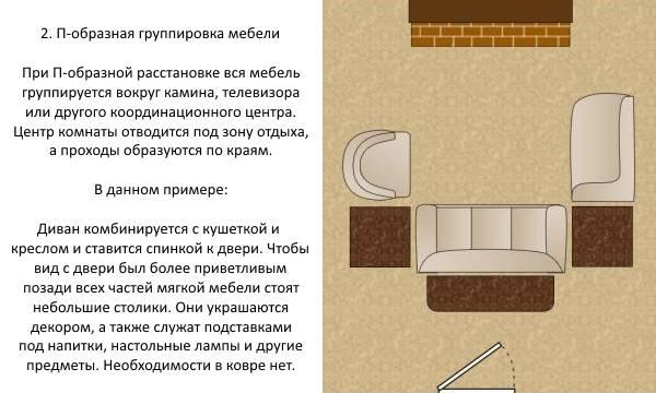 Как правильно расставить мебель в интерьере гостиной