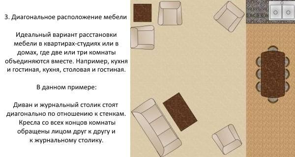 Диагональная или угловая расстановка мебели в гостиной