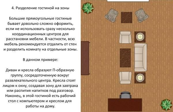 Как правильно расставить мебель в гостиной - идеи 2016