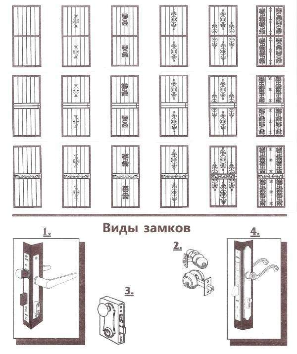 Распашные кованые решетки на окна - эскизы и виды замков