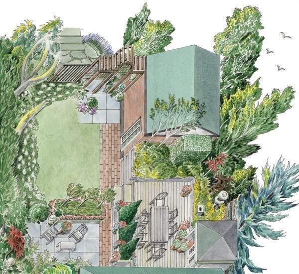 Ландшафтный дизайн загородного дома - проекты участков