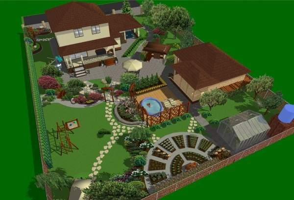 Как спланировать участок загородного дома - фото и проекты