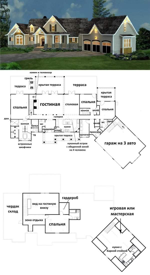 Второй этаж в частном доме - проект двухэтажного дома с фото