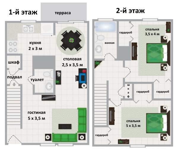 Дизайн второго этажа в частном доме - выбираем план комнат