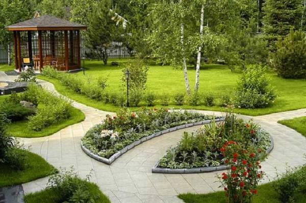 Ландшафтный дизайн двора частного дома, фото 28