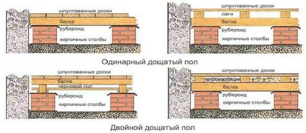 Деревянные полы в частном доме, фото 10