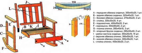 кресло качалка из дерева фото, фото 15