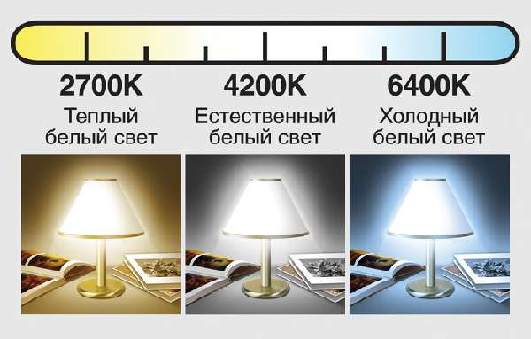 светодиодные лампы, фото 28