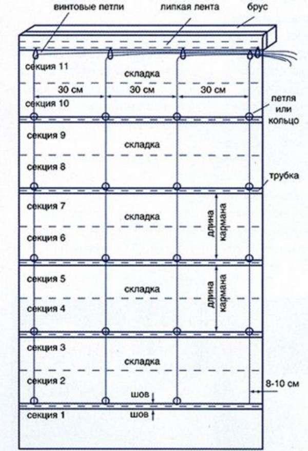 эскизы римских штор, фото 9
