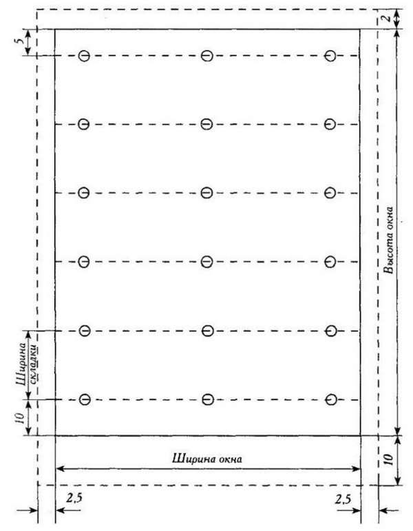римские шторы выкройка, фото 6