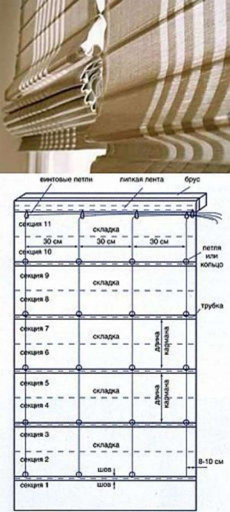 римская штора с кантом, фото 7