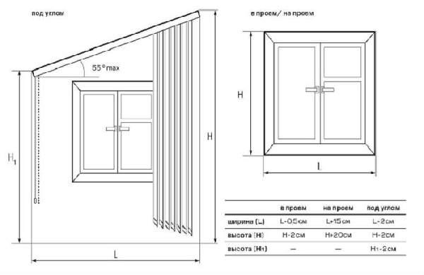 как замерить вертикальные жалюзи на пластиковые окна, фото 22