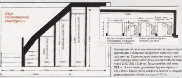 шкаф под лестницей своими руками, фото 38