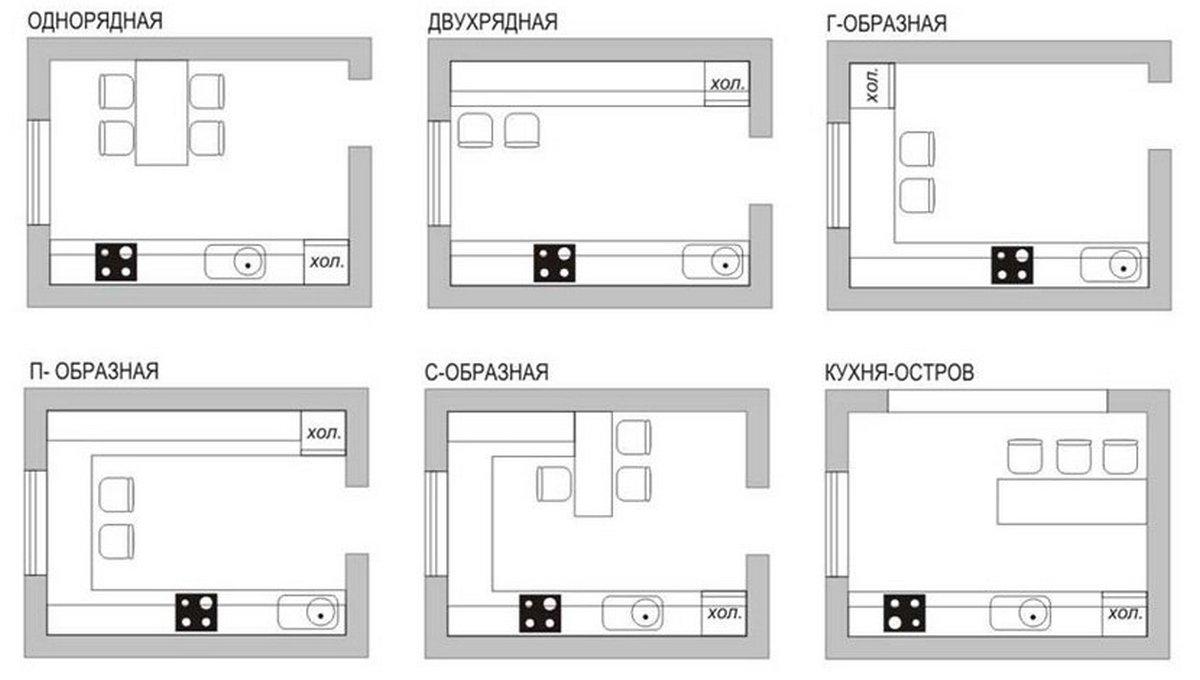дизайн кухни 12 кв м мебель