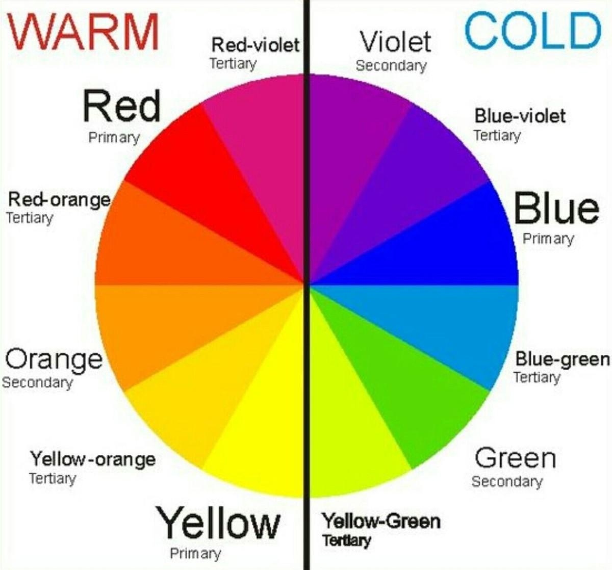 круг сочетания цветов для кухни с ярким акцентом