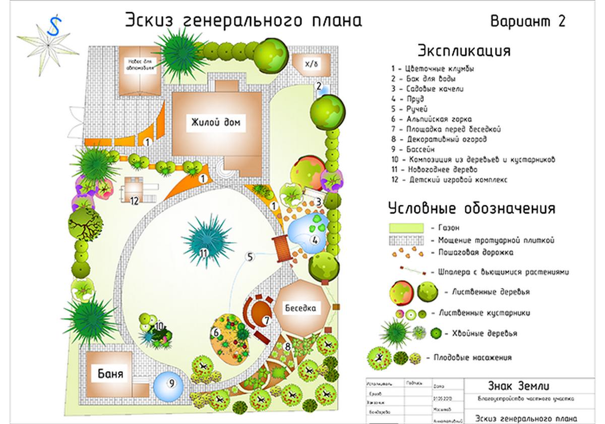 ландшафтный дизайн садового участка фотогалерея план