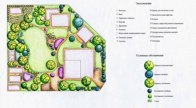 планировка двора частного дома фото